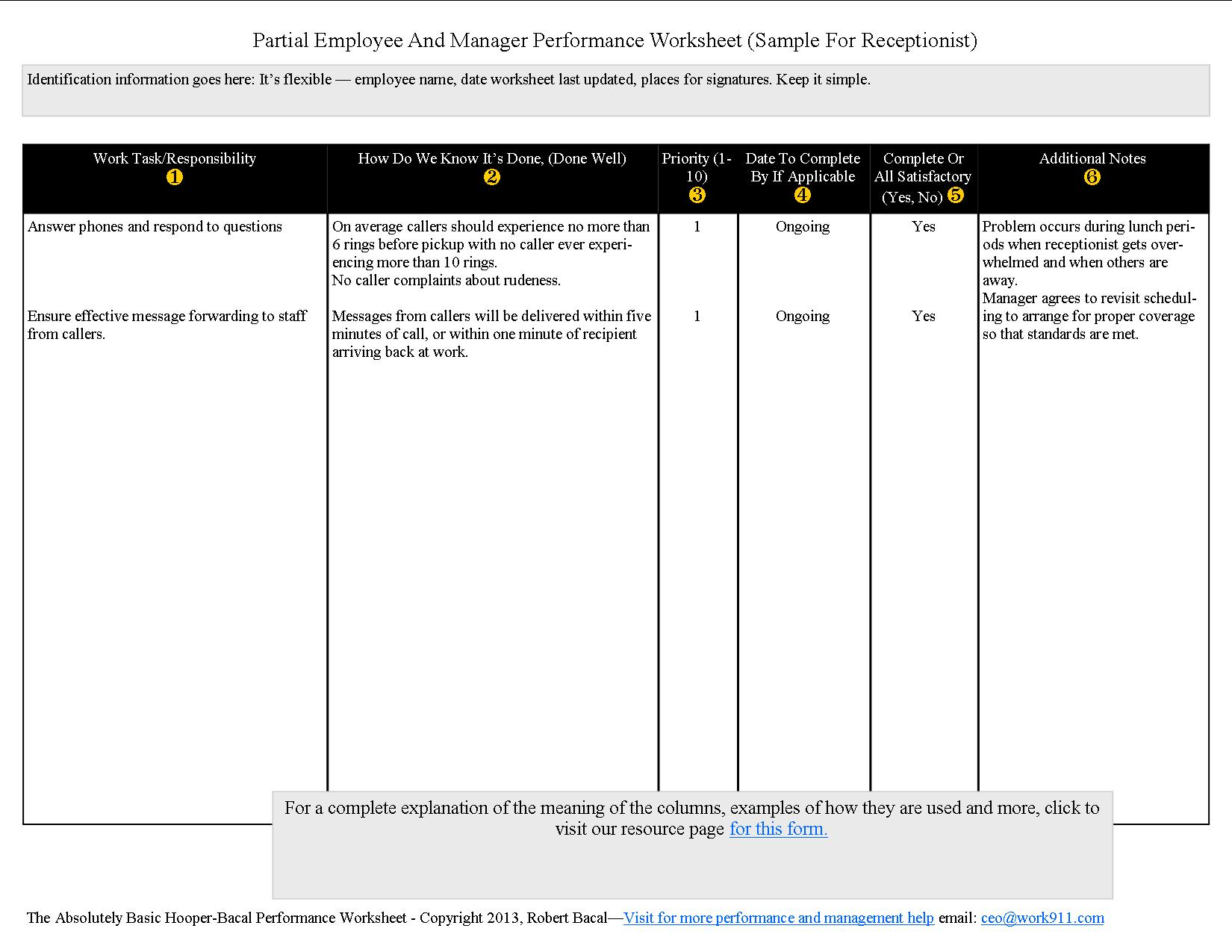 Sample Performance Worksheet For A Receptionist – Performance Review Format